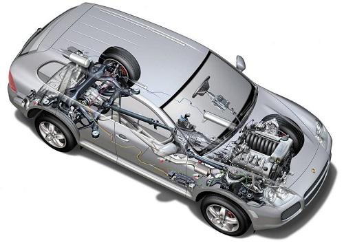 запчасти Porsche